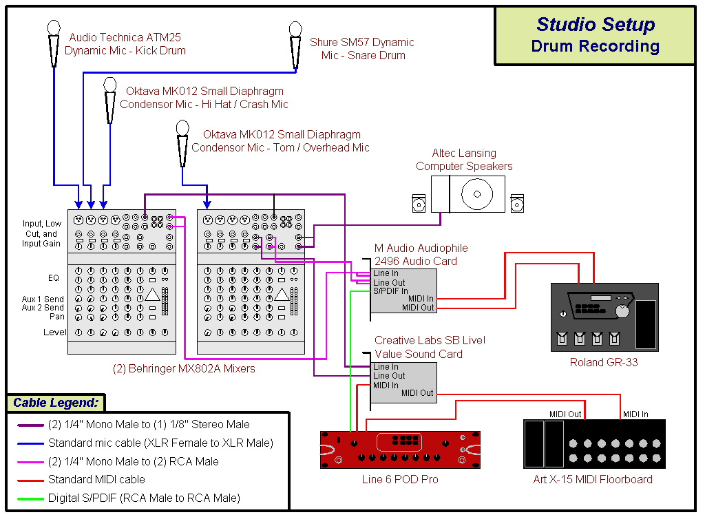 recording studio wiring diagram recording image randy s gear page on recording studio wiring diagram